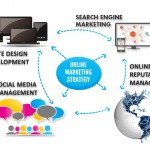 An Effective Online Marketing Strategy that CANNOT go wrong
