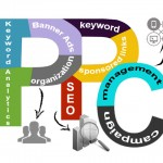 Dynamic Keyword Insertion in a PPC campaign – Pitfalls