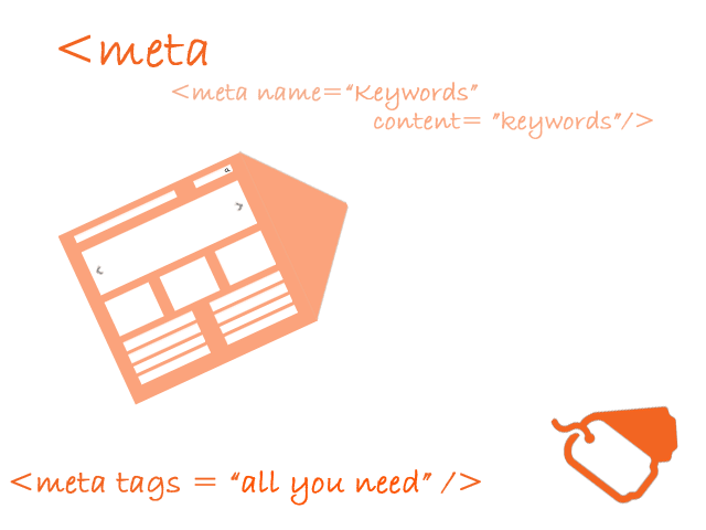 Importance of Meta info for SEO
