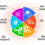 White Label Website Design and Development Services