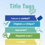 On Page SEO basics – Meta Title Tag