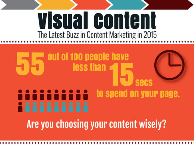 Visual Content Strategy – Move beyond Content Marketing in 2015