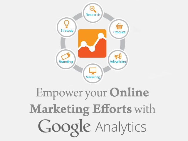 Ways to use Google Analytics to empower your marketing efforts