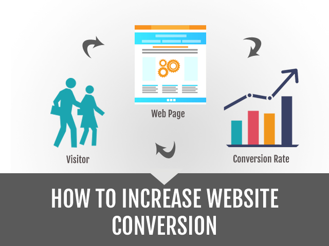 How to pull up your website's conversion rate?