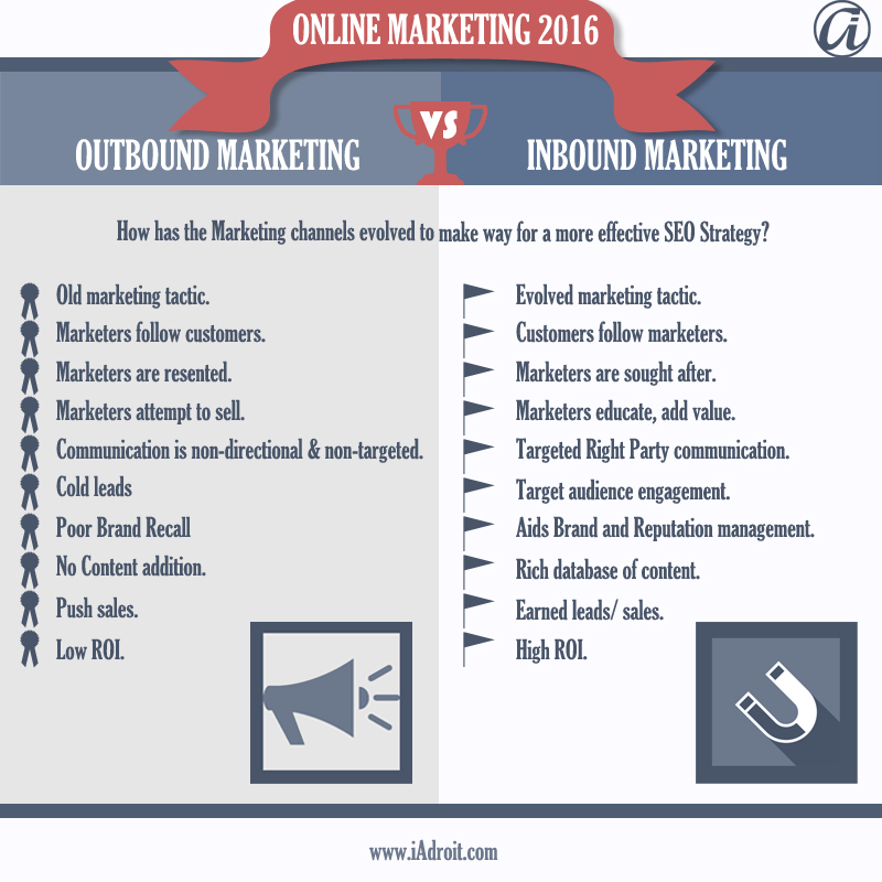 How can Inbound Marketing help to improve SEO